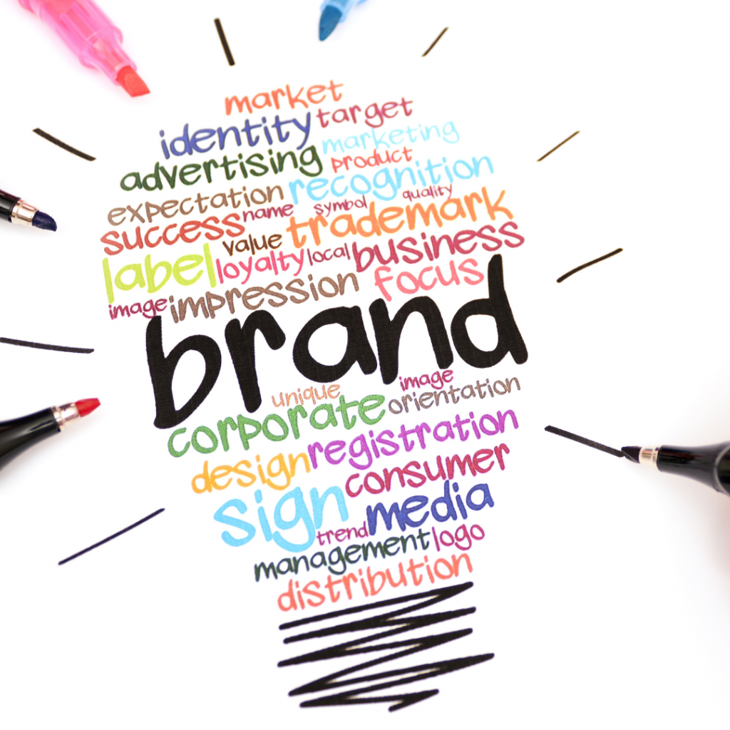 Business Branding of Products and Services